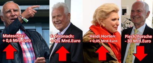 """Die reichsten Österreicher: Red Bull-Boss ist """"nur"""" auf Platz 2!"""